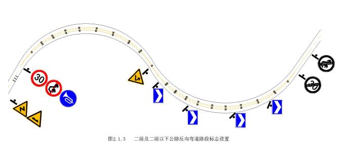 公路交通标志标线设置指南