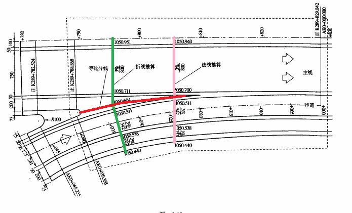 两种连接部路面高程数据图绘制方法