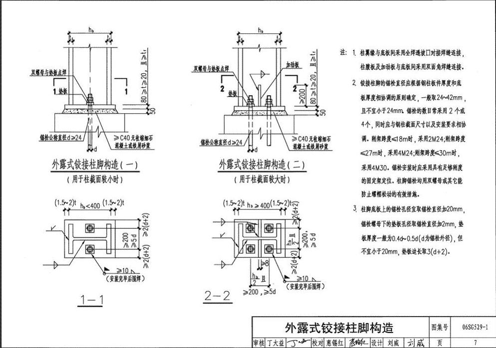 钢柱脚的分类