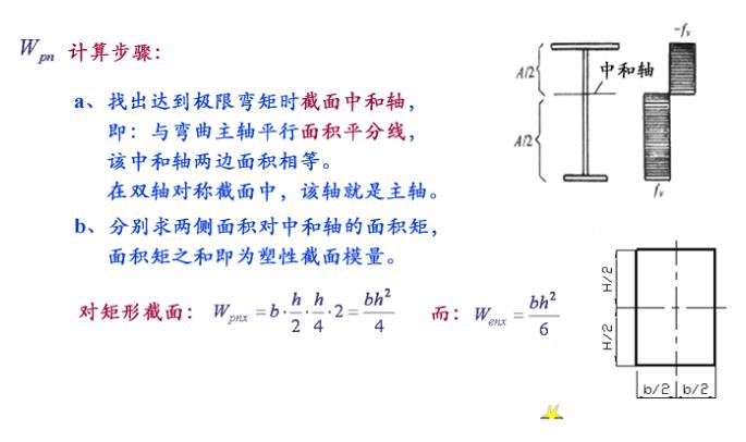 截面抵抗矩、弹性截面抵抗矩、塑性截面抵抗矩
