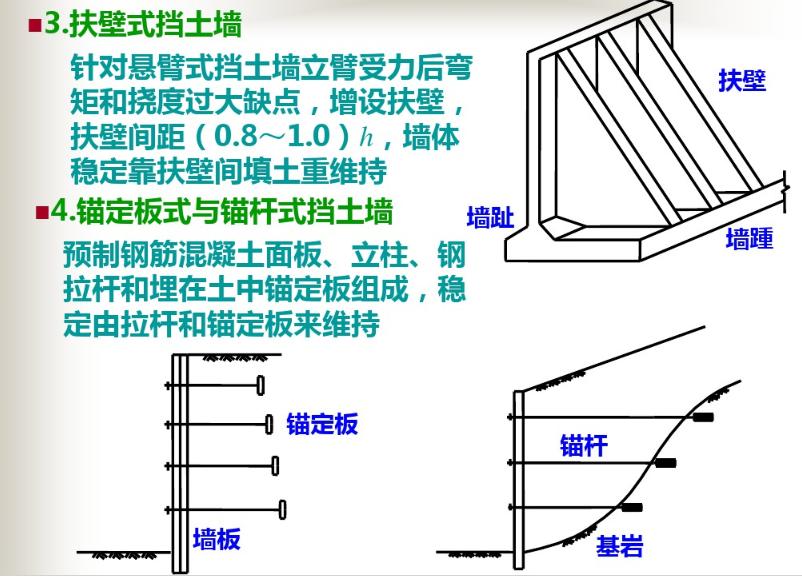 常见挡土墙的分类和挡土墙的计算内容有三点