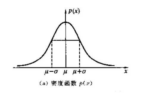 桥梁作用标准值的基本含义