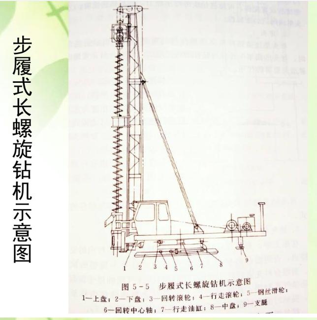 长螺旋钻孔灌注桩和长螺旋钻孔压灌桩的区别?