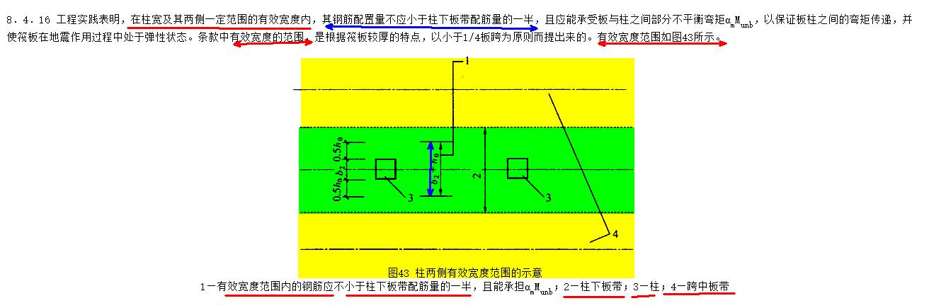 平板式筏形基础,柱子下板带范围内有效宽度配筋