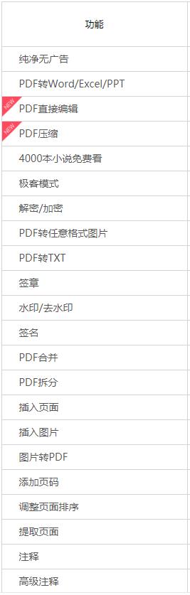 一款免费的PDF转word软件,限时领取