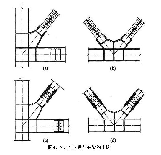关于钢结构构件的平面内和平面外的问题