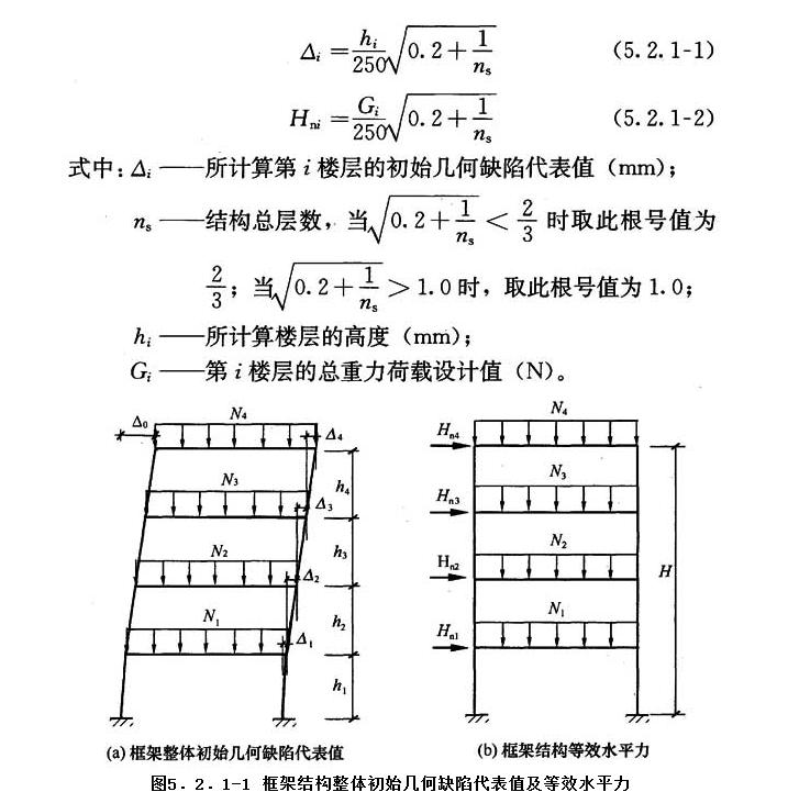 结构和构件的初始几何缺陷代表值