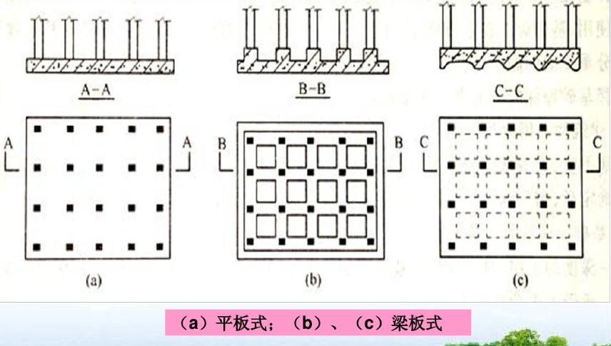 筏形基础:梁板式和平板式