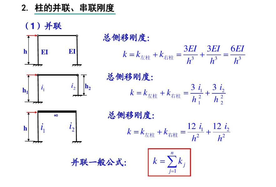 结构计算中的常用刚度柔度公式,熟记!