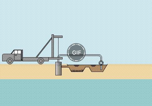 钻孔桩正循环,反循环有什么不同?