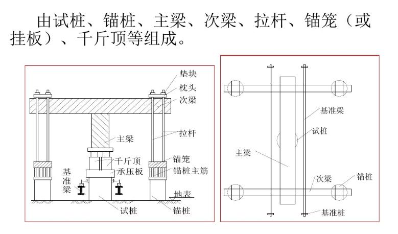 软土地基处理中的桩基承载力检测试验总结