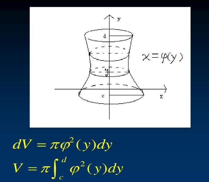 定积分旋转体的体积公式