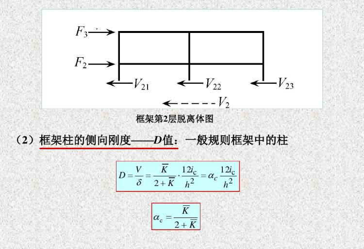 D值法求框架结构剪力,反弯点法简化计算