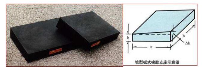 桥梁支座:板式橡胶支座,球形钢支座