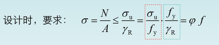 轴心受压杆件的柱子曲线、正则化长细比和稳定系数