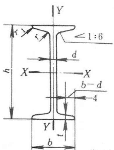 正确区分钢结构构件的强轴和弱轴刚度