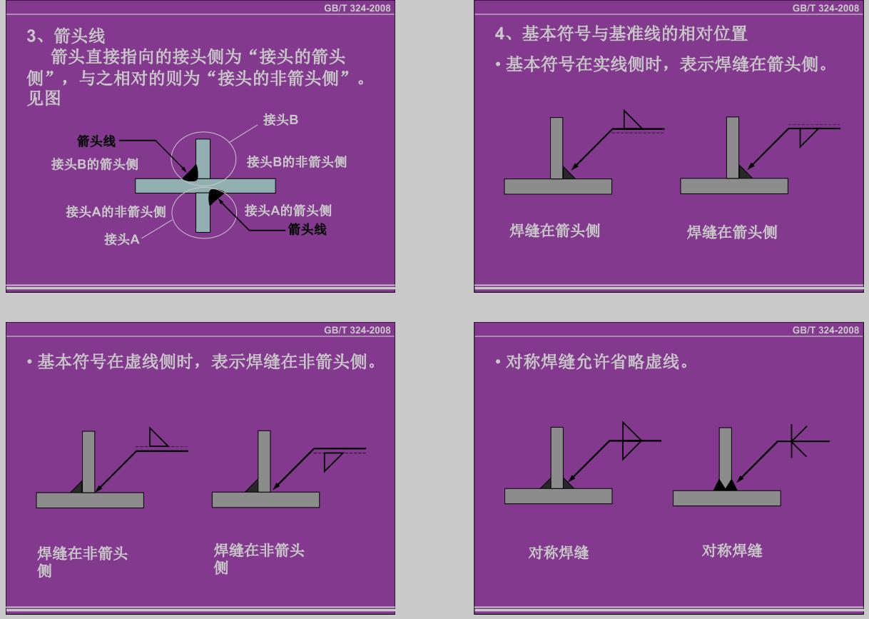 钢结构焊缝符号表示方法