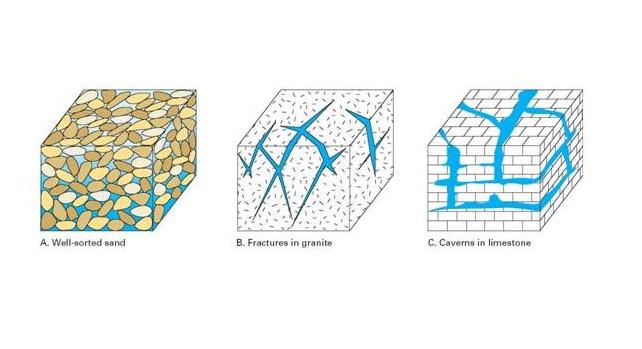 静空隙水压和超静空隙水压的区别
